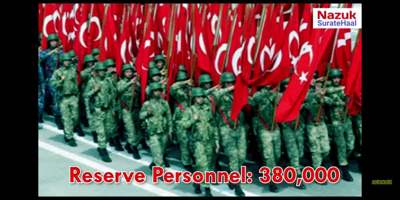 Turkey Military reserve personnel