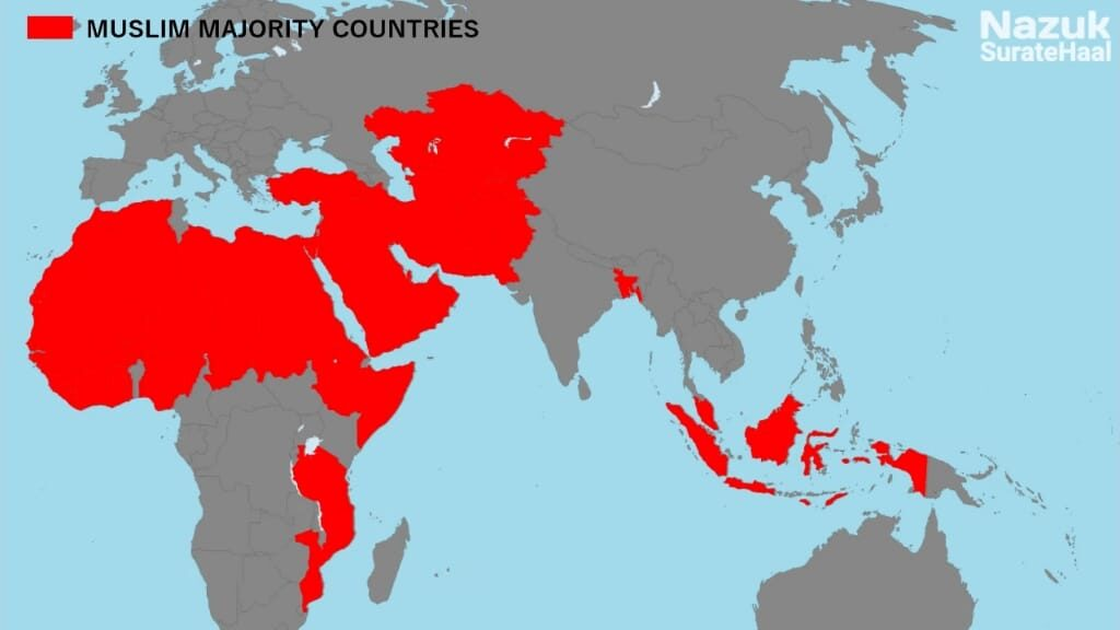 Muslim majority countries in the world
