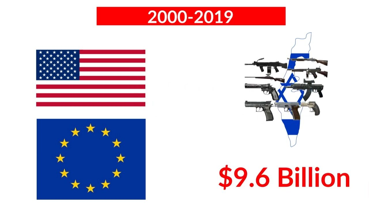 weapons supplied to Israel by US, UK, France, Spain, Germany