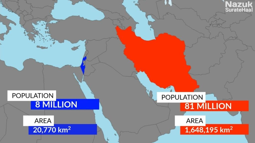 Area and Population of Iran and Israel
