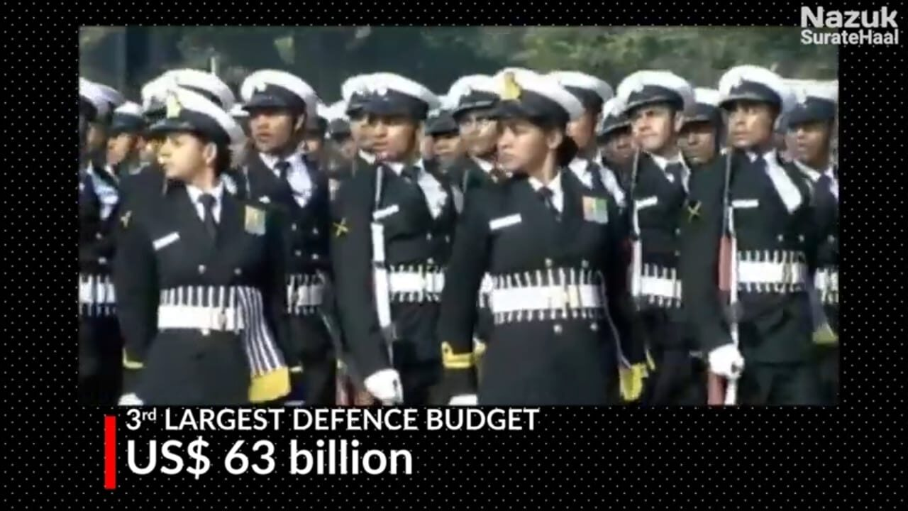 India has the third largest defense budget of $63 billion