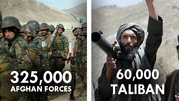 Taliban compared to Afghan forces 325,000 vs 60,000