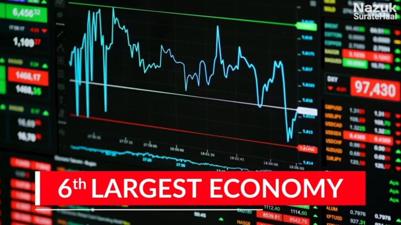 India is the 6th Largest economy