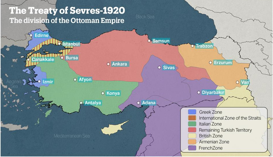 World War 1 And Treaty Of Lausanne 1923