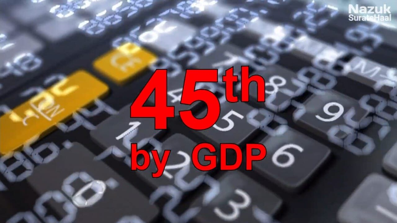 Pakistan ranking in the world by GDP